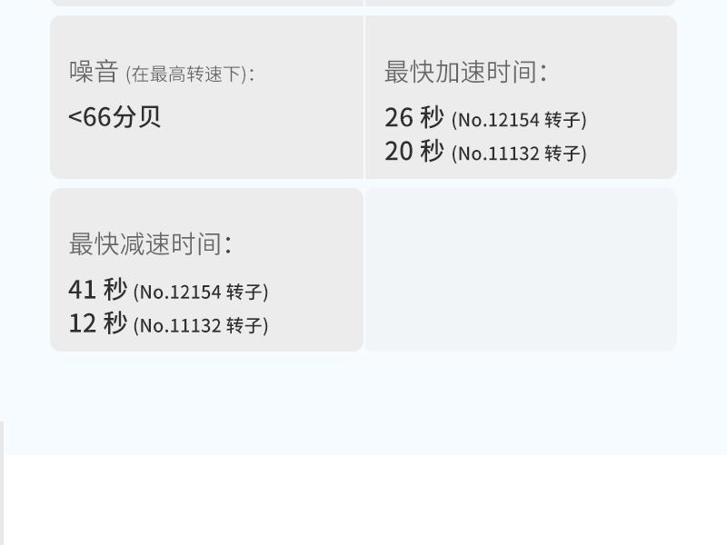 V118975SIGMA希格玛台式冷冻离心机3K15(含标配12154转子)_05.jpg