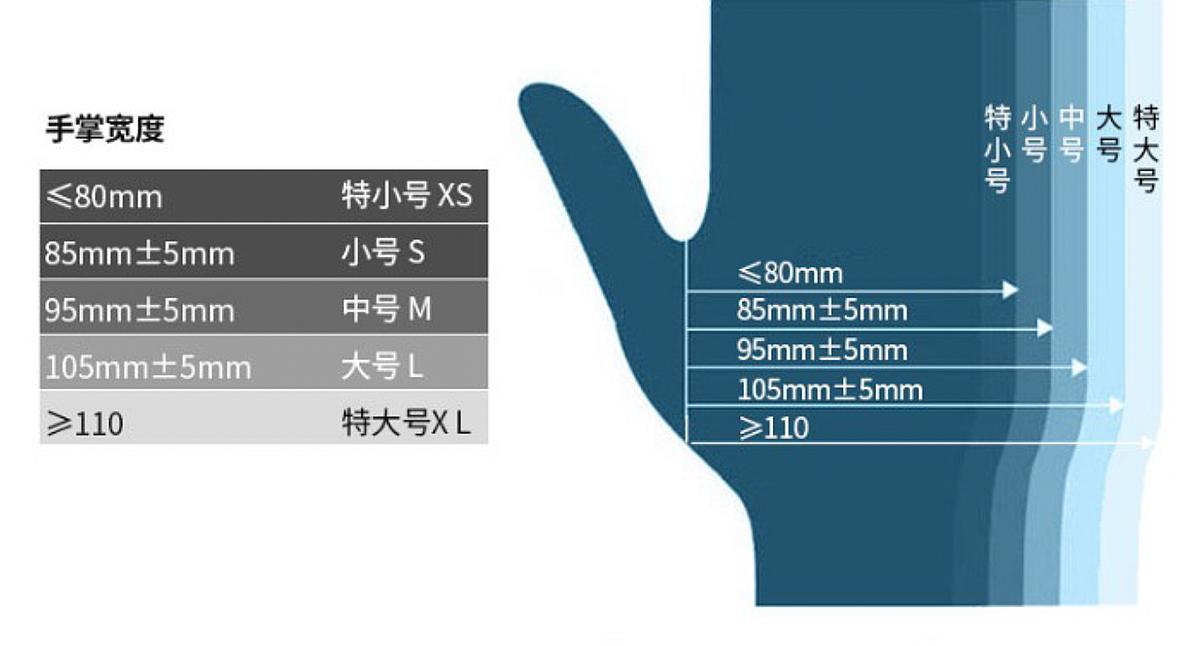 贝佳一 医用检查手套 L号 乳胶手套 无粉 麻面 (100只/盒 ,20盒/箱)使用方法