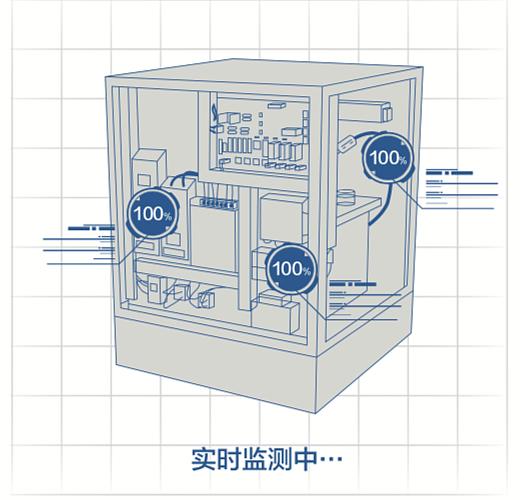 开普 KAMPO 数字化移动X射线机 RayNova DRmc1产品优势
