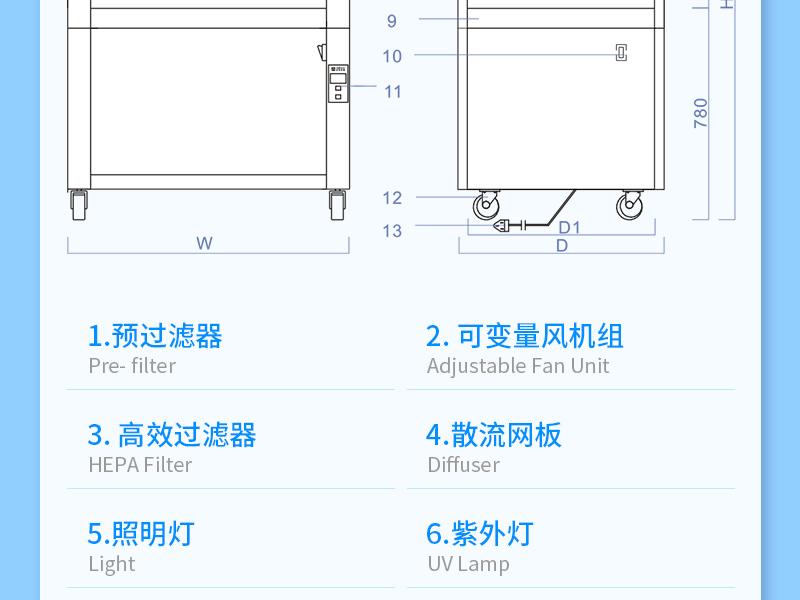 V114226-苏净安泰AIRTECHSW-CJ-1FD(垂直)医用型洁净工作台_05.jpg