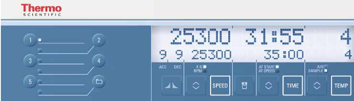 Thermo赛默飞世尔 冷冻离心机 Multifuge X1R 75004250产品优势