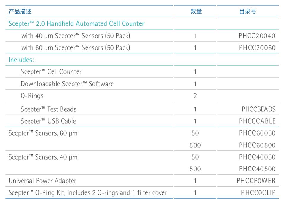 默克密理博 Merck Millipore 手持式细胞计数器 Scepter 2.0配置清单