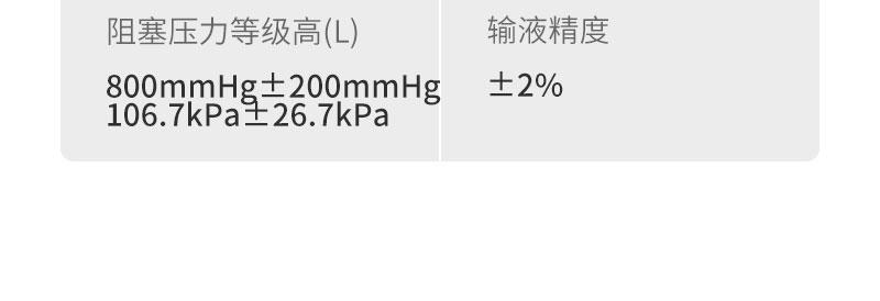 史密斯Smiths单道微量注射泵佳士比TMC6详情3_03.jpg