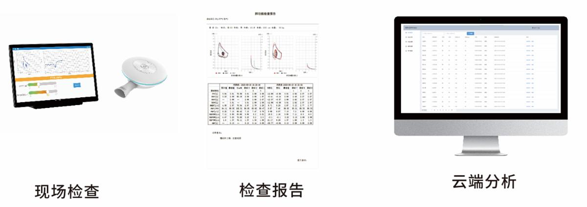 畅呼医疗 肺功能仪 PUS201P产品优势