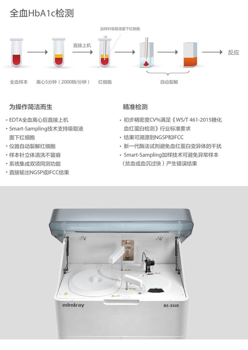 迈瑞Mindray-全自动生化分析仪BS-350S-1.jpg