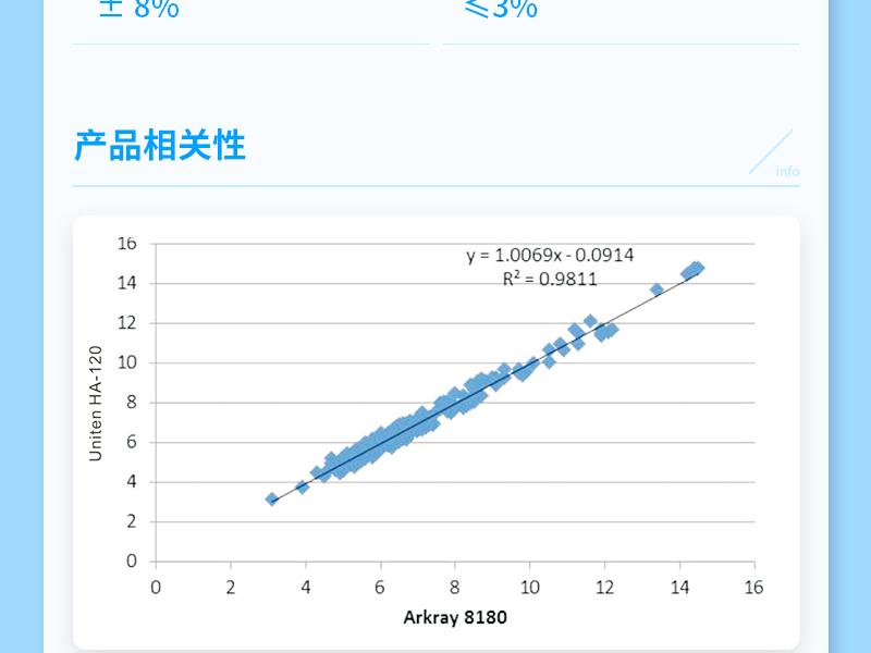 _V513491-优尼德-全自动糖化血红蛋白分析仪-HA-120-_08.jpg