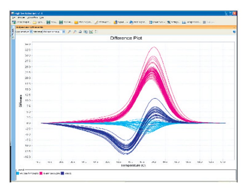 ABI 实时荧光定量PCR仪 7500型产品细节