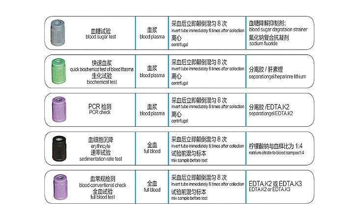 徕谱 一次性使用负压采血容器 5mlEDTA-K2/K3玻璃紫色(100支/包)产品结构