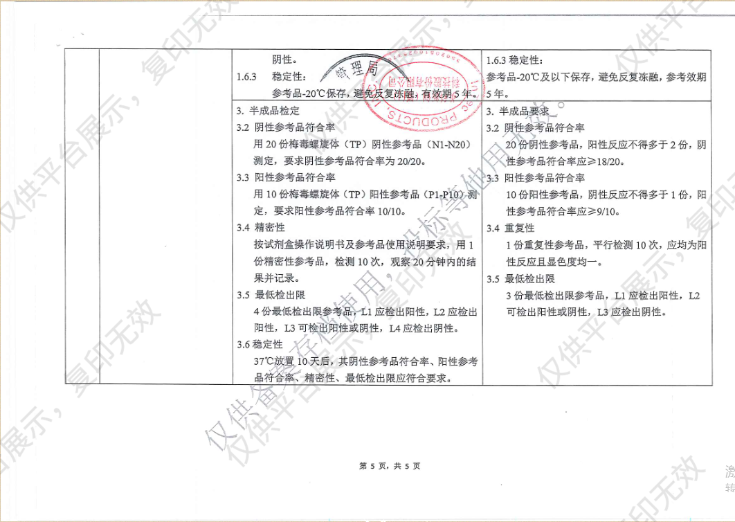 英科新创Intec 梅毒螺旋体抗体检测试剂盒(胶体金法) 卡式40T/盒注册证