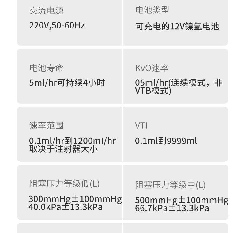史密斯Smiths单道微量注射泵佳士比TMC6详情3_02.jpg