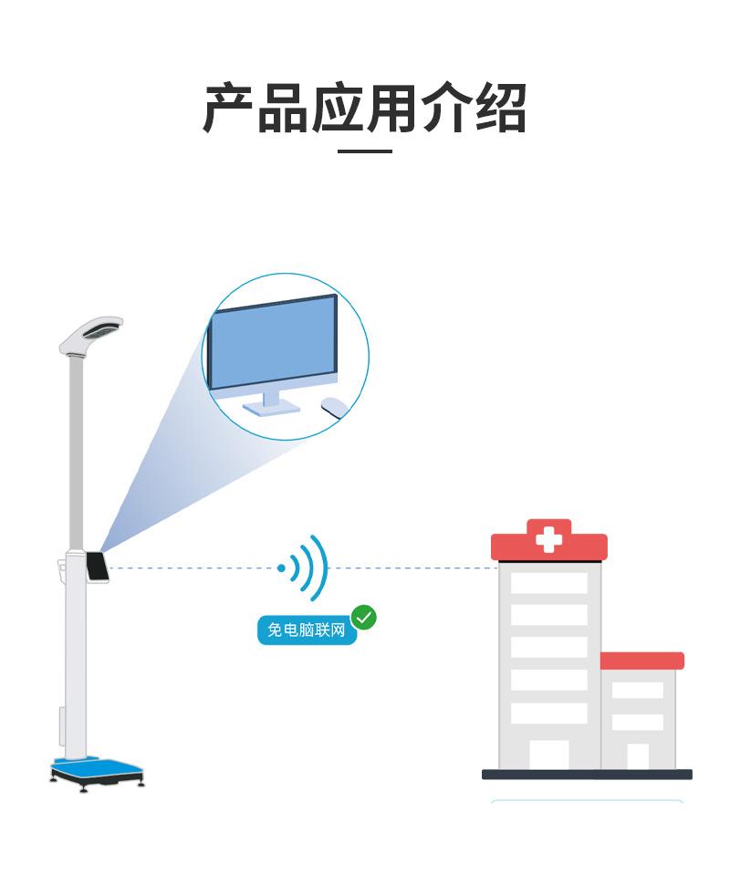 悦琦 超声波身高体重测量仪 SG-1001SC (3).jpg
