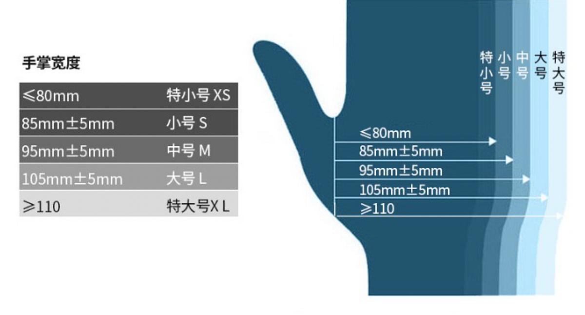贝佳一 医用检查手套 S号 乳胶手套 无粉 麻面 (100只/盒 ,20盒/箱)使用方法